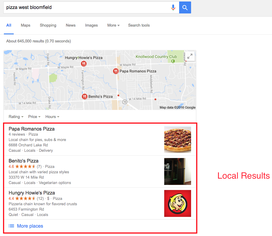 Why Every Small Business Should Use Google My Business - LocalResultsWestBloomfield